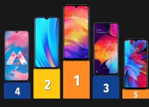 Top 5 Mobiles Under 20 Thousand Rupees