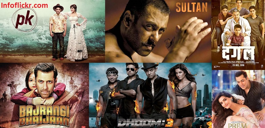 Most Successful Movies in Bollywood